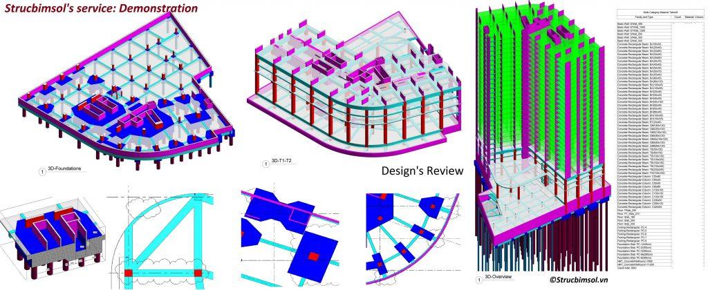 Strucbimsol's services-Demo-DesignReview