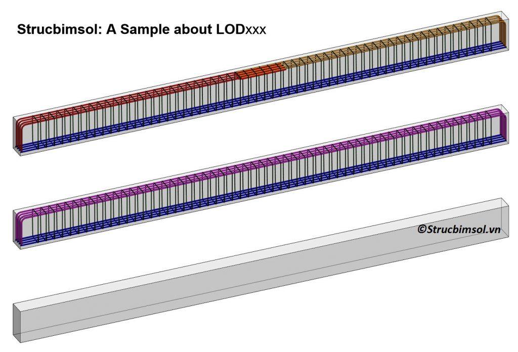 sbs_lod_sample